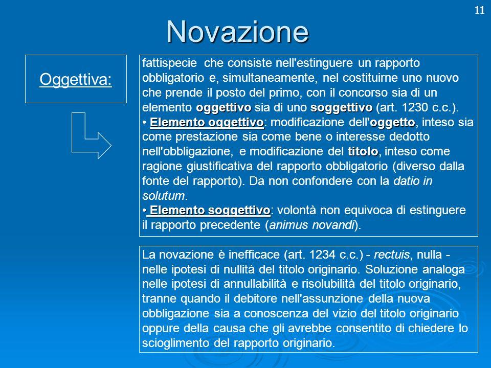 Novazione Oggettiva: