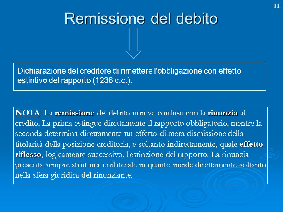 Remissione del debito Dichiarazione del creditore di rimettere l obbligazione con effetto estintivo del rapporto (1236 c.c.).