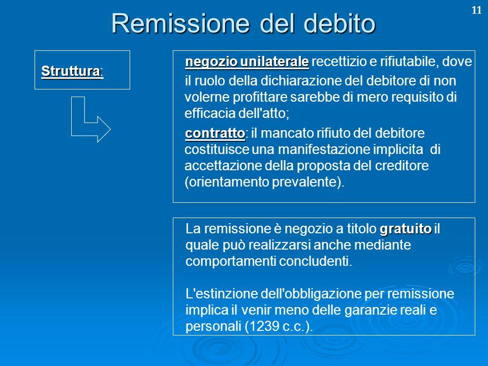 Remissione del debito negozio unilaterale recettizio e rifiutabile, dove.