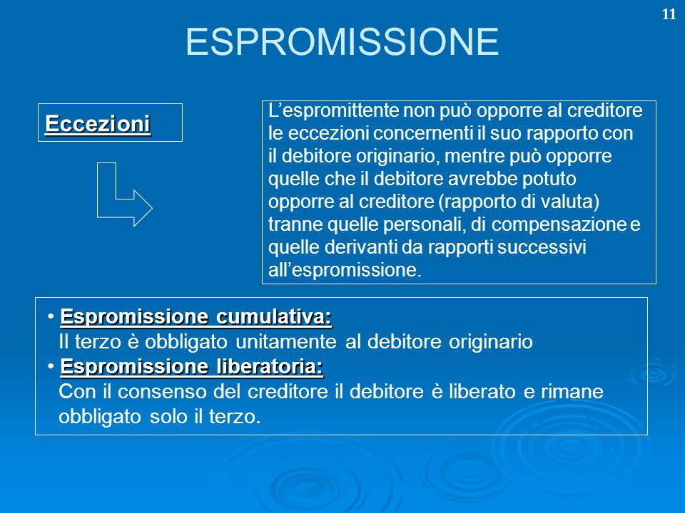 ESPROMISSIONE Eccezioni Espromissione cumulativa: