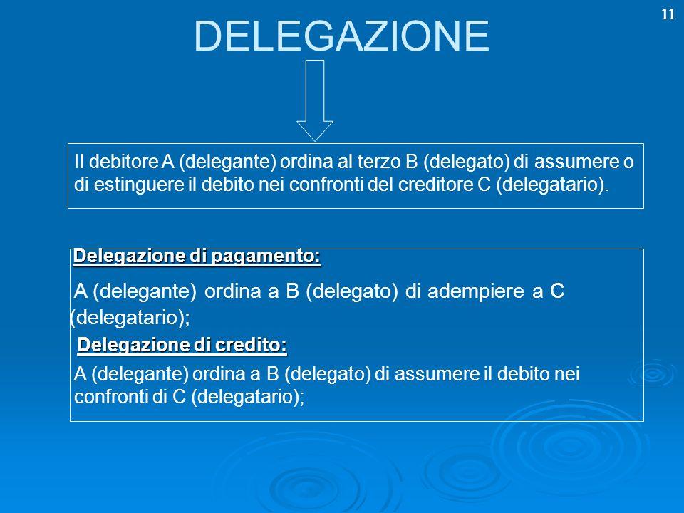 DELEGAZIONE Delegazione di pagamento: