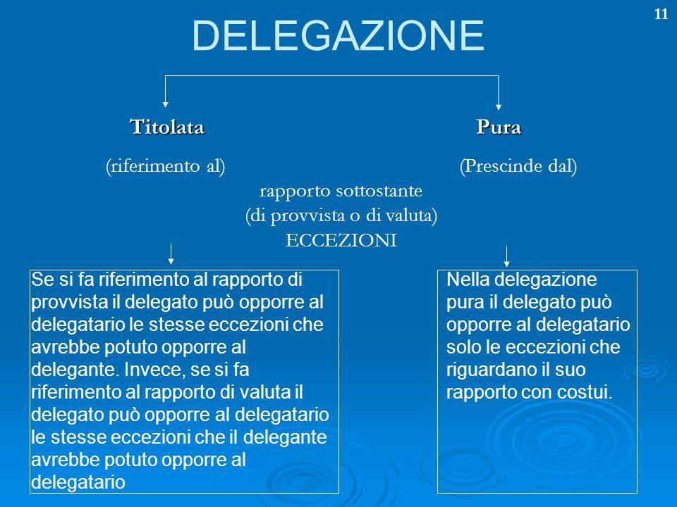 DELEGAZIONE Titolata Pura (riferimento al) (Prescinde dal)