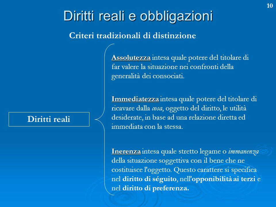 Diritti reali e obbligazioni