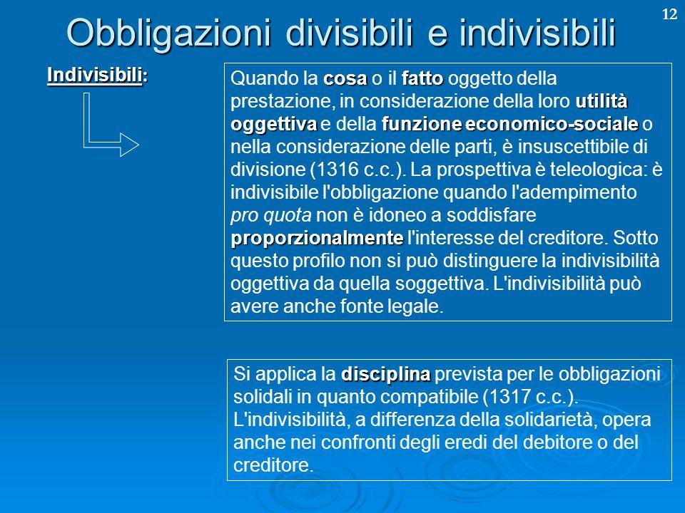 Obbligazioni divisibili e indivisibili