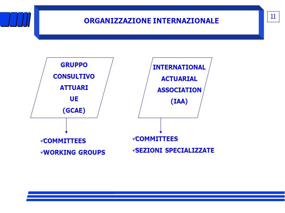 ORGANIZZAZIONE INTERNAZIONALE