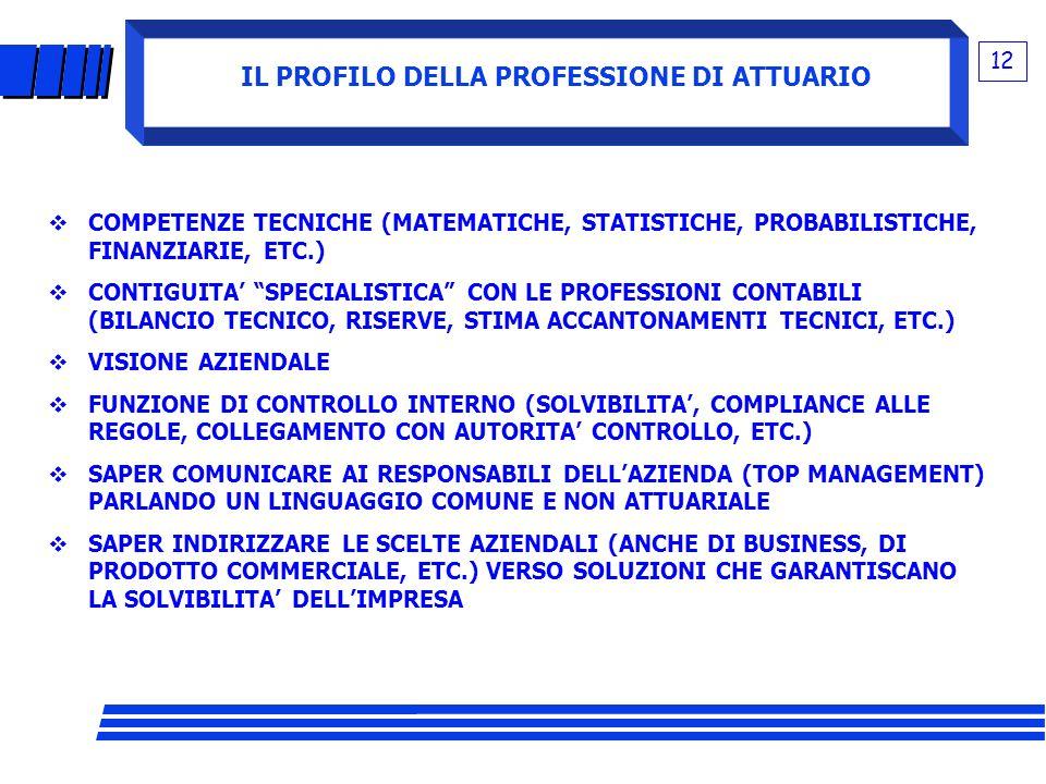 IL PROFILO DELLA PROFESSIONE DI ATTUARIO