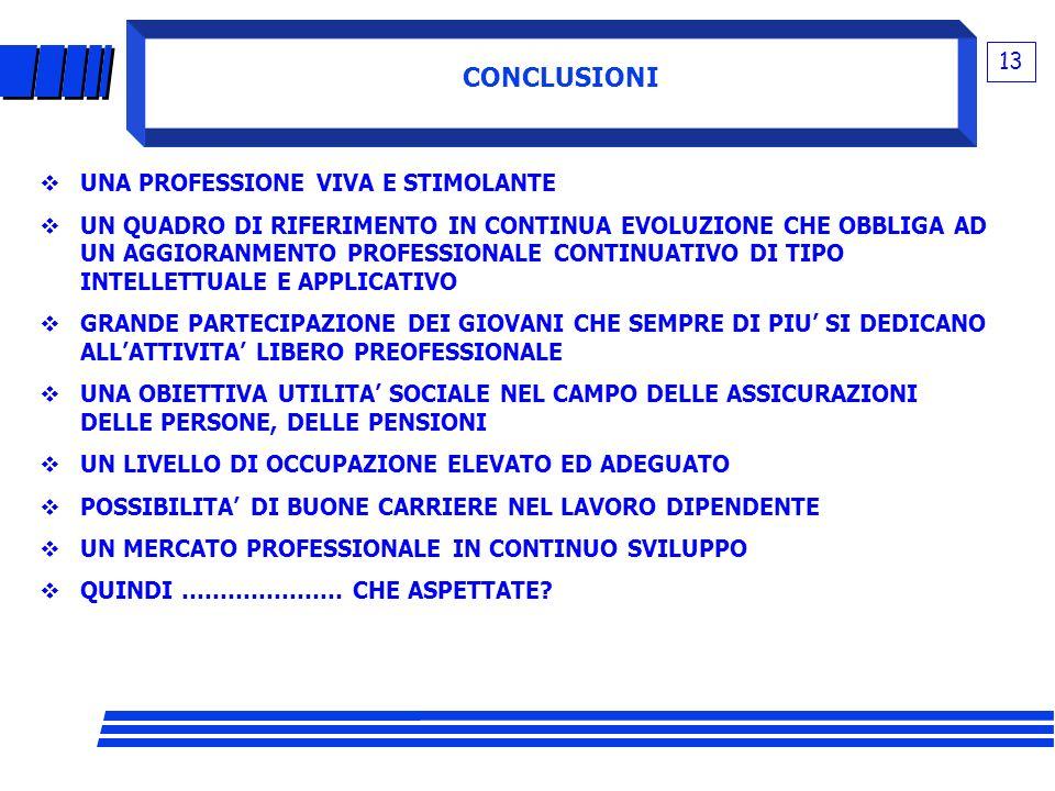 CONCLUSIONI 13 UNA PROFESSIONE VIVA E STIMOLANTE