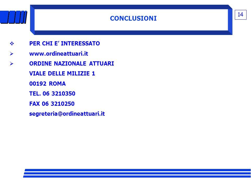 CONCLUSIONI 14 PER CHI E' INTERESSATO www.ordineattuari.it