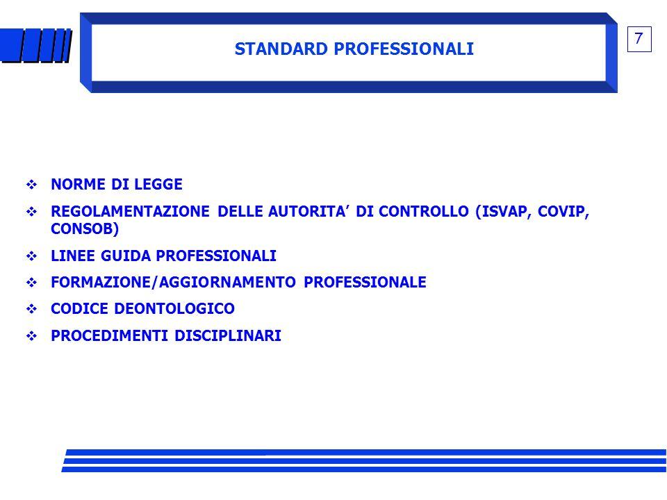 STANDARD PROFESSIONALI
