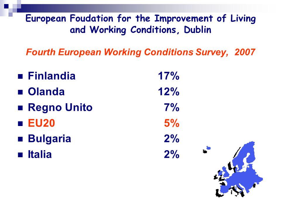 Finlandia 17% Olanda 12% Regno Unito 7% EU20 5% Bulgaria 2% Italia 2%