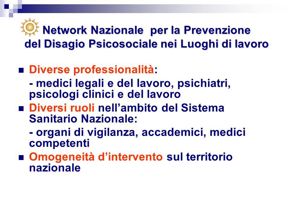 Network Nazionale per la Prevenzione del Disagio Psicosociale nei Luoghi di lavoro