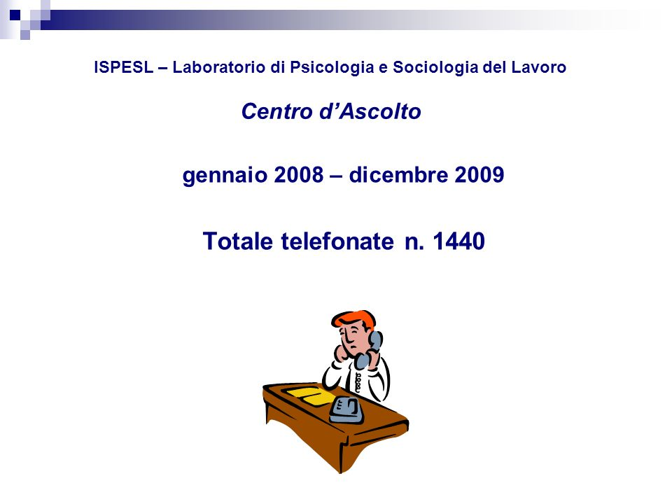 Totale telefonate n. 1440 gennaio 2008 – dicembre 2009