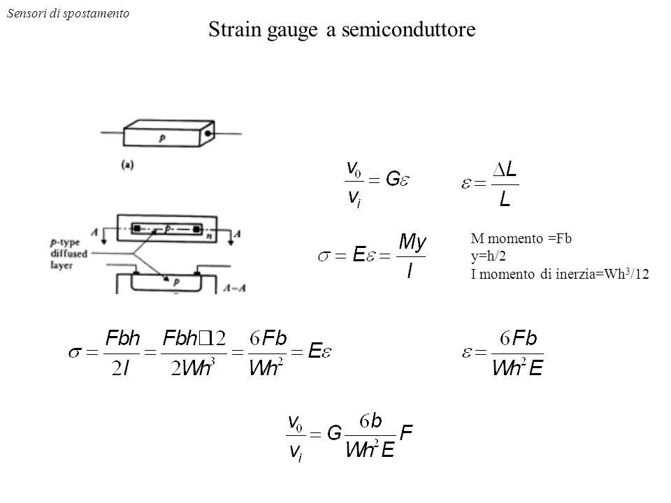 Strain gauge a semiconduttore