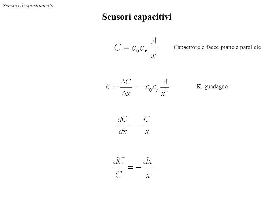 Sensori capacitivi Capacitore a facce piane e parallele K, guadagno