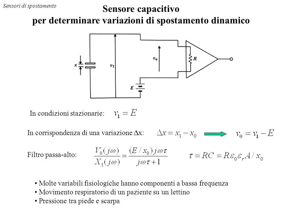 per determinare variazioni di spostamento dinamico