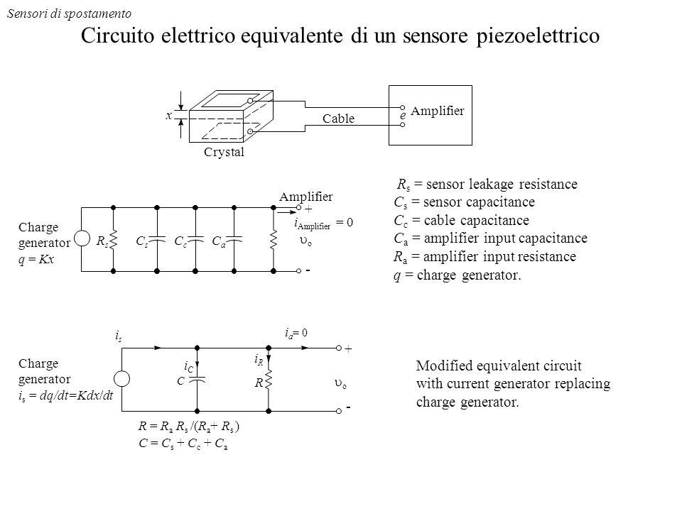 Circuito elettrico equivalente di un sensore piezoelettrico