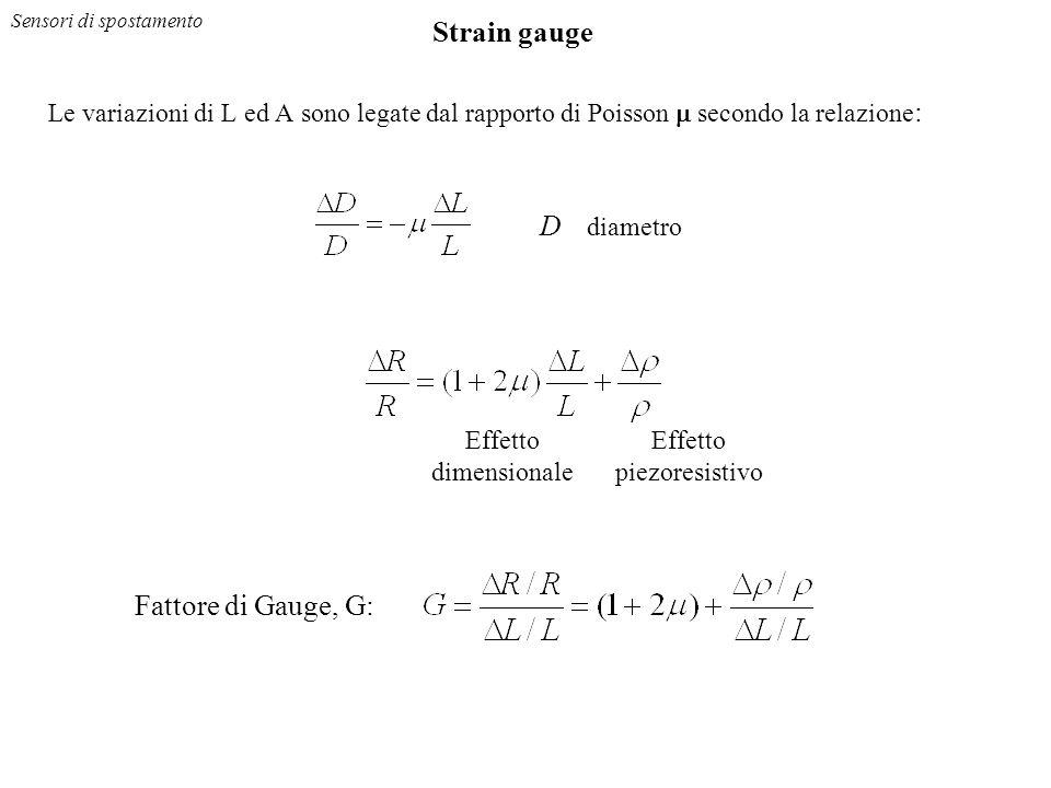 Strain gauge D diametro Fattore di Gauge, G: