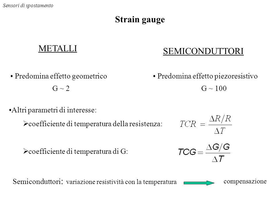Strain gauge METALLI SEMICONDUTTORI Predomina effetto geometrico