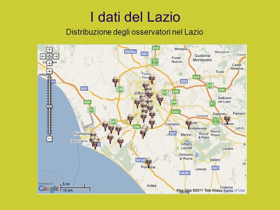 I dati del Lazio Distribuzione degli osservatori nel Lazio