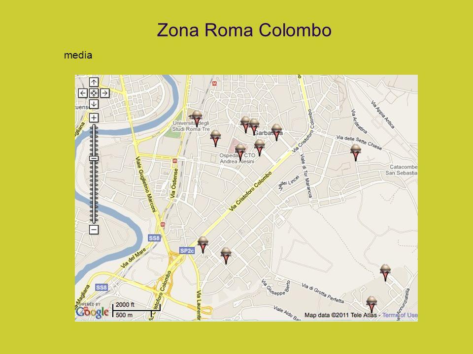 Zona Roma Colombo media