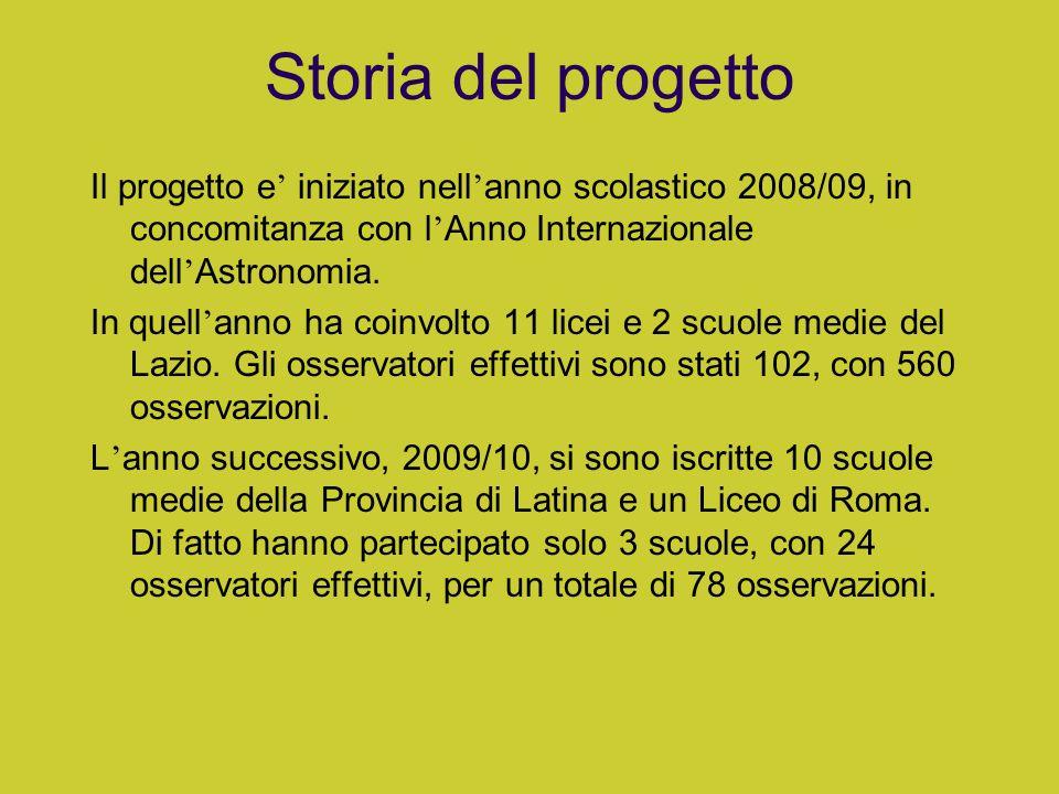Storia del progetto Il progetto e' iniziato nell'anno scolastico 2008/09, in concomitanza con l'Anno Internazionale dell'Astronomia.