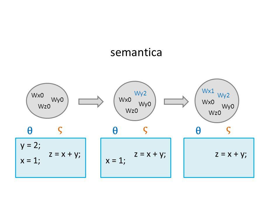 semantica θ ς θ ς x = 1; z = x + y; x = 1; y = 2; z = x + y; Wx0 Wy0
