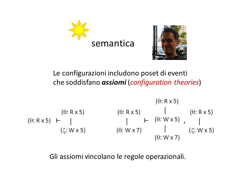 semantica Le configurazioni includono poset di eventi