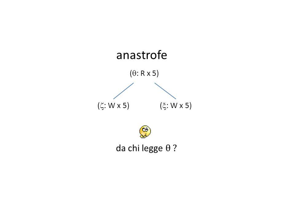 anastrofe (: R x 5) (: W x 5) (: W x 5) da chi legge θ