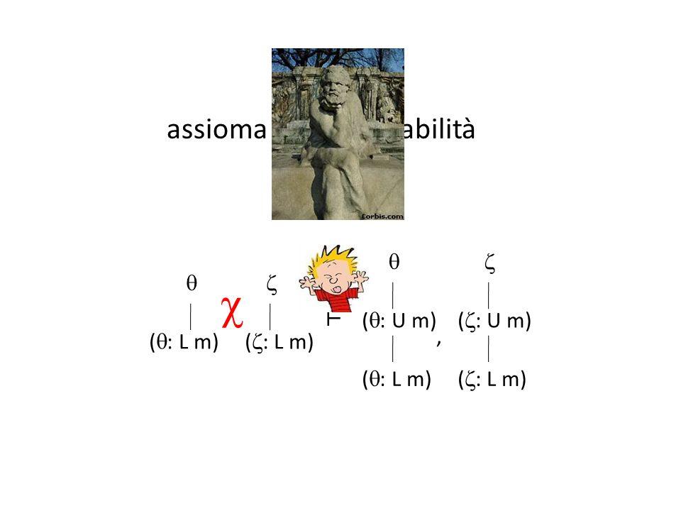  assioma di serializzabilità ⊢ (: L m)  (: U m) (: L m) 
