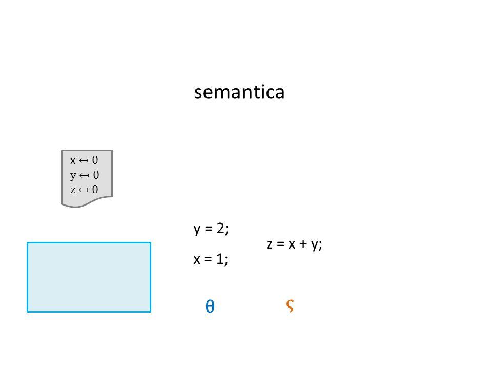 semantica x ↤ 0 y ↤ 0 z ↤ 0 y = 2; z = x + y; x = 1; ς θ