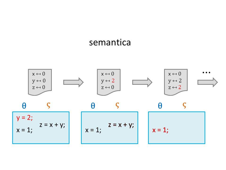 ... semantica θ ς θ ς ς θ x = 1; y = 2; z = x + y; x = 1; z = x + y;