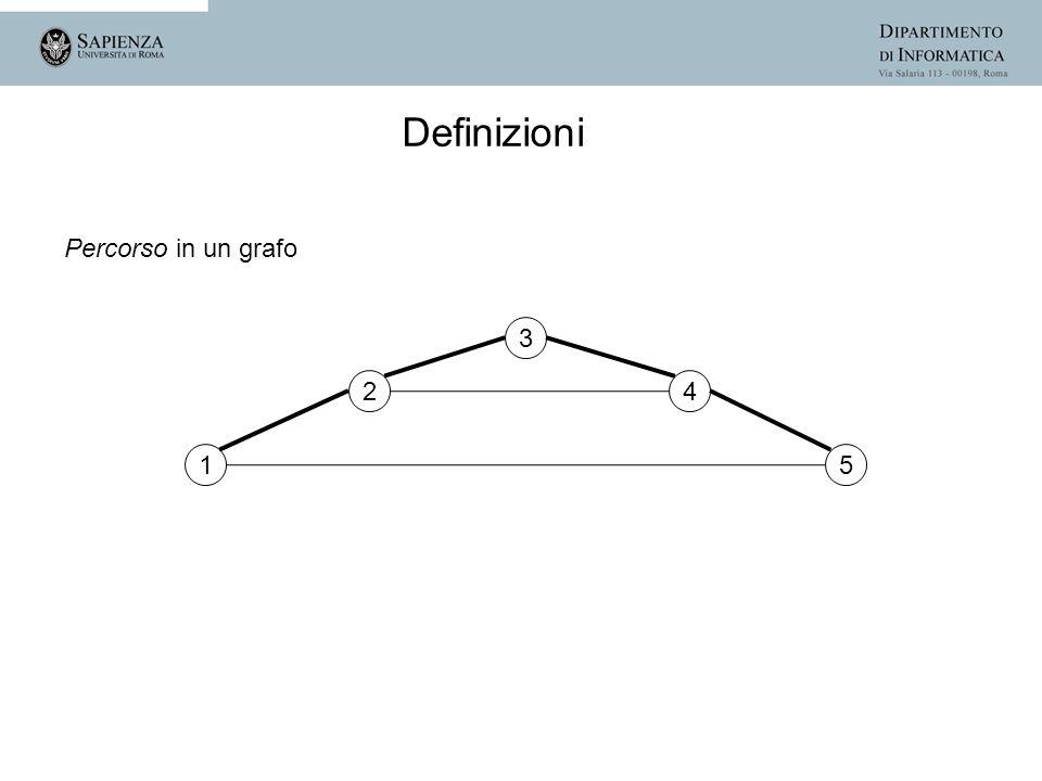 Definizioni Percorso in un grafo 3 2 4 1 5