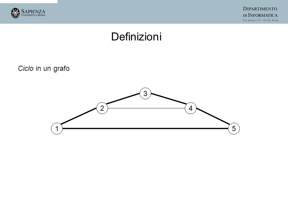 Definizioni Ciclo in un grafo 3 2 4 1 5