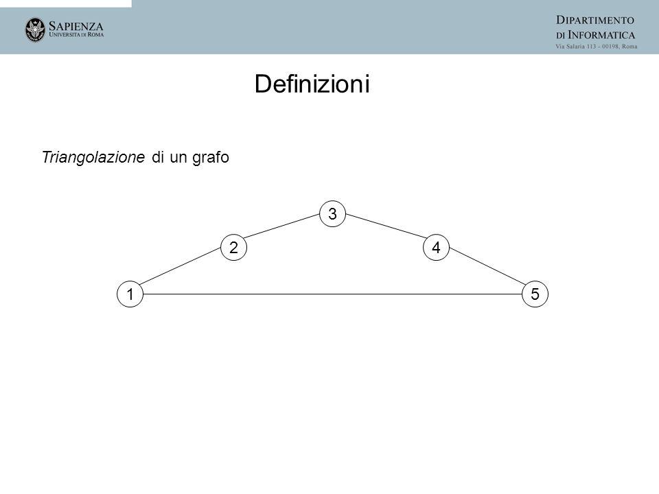 Definizioni Triangolazione di un grafo 3 2 4 1 5