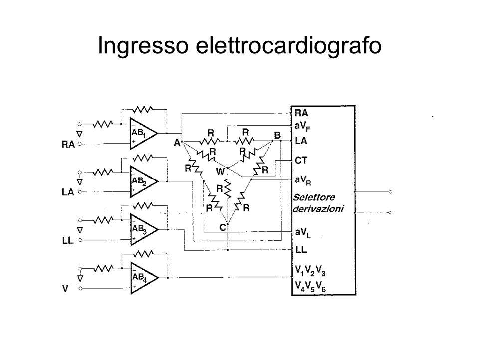 Ingresso elettrocardiografo