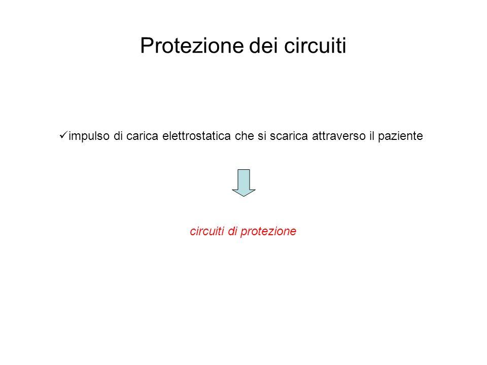 Protezione dei circuiti