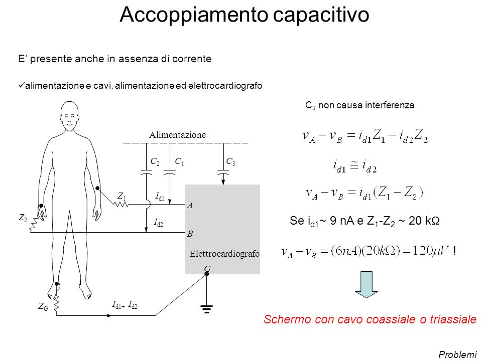Accoppiamento capacitivo
