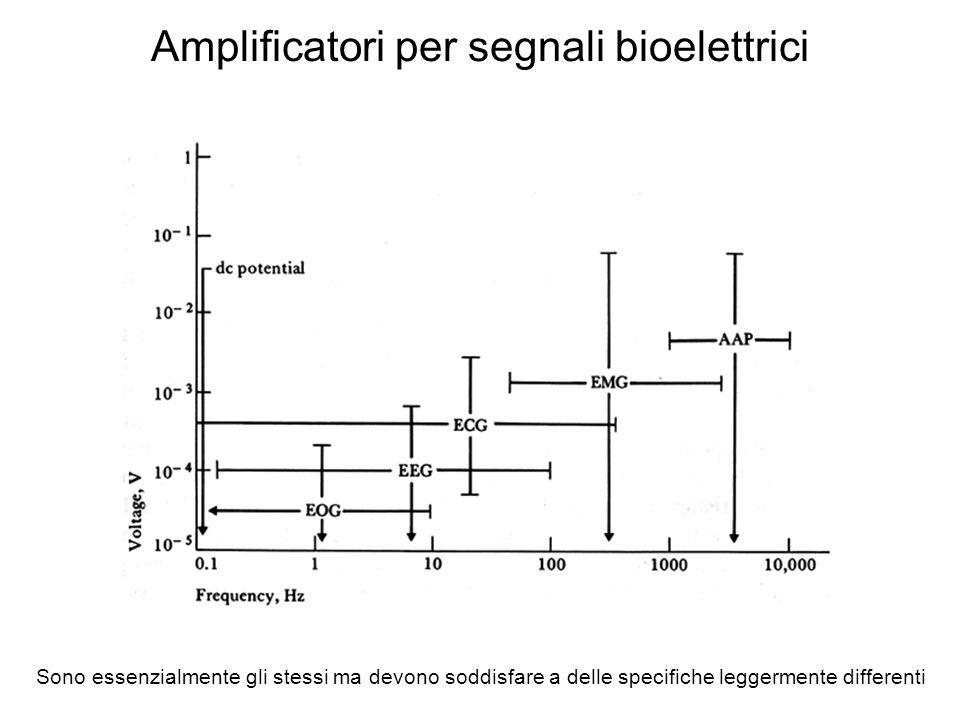 Amplificatori per segnali bioelettrici