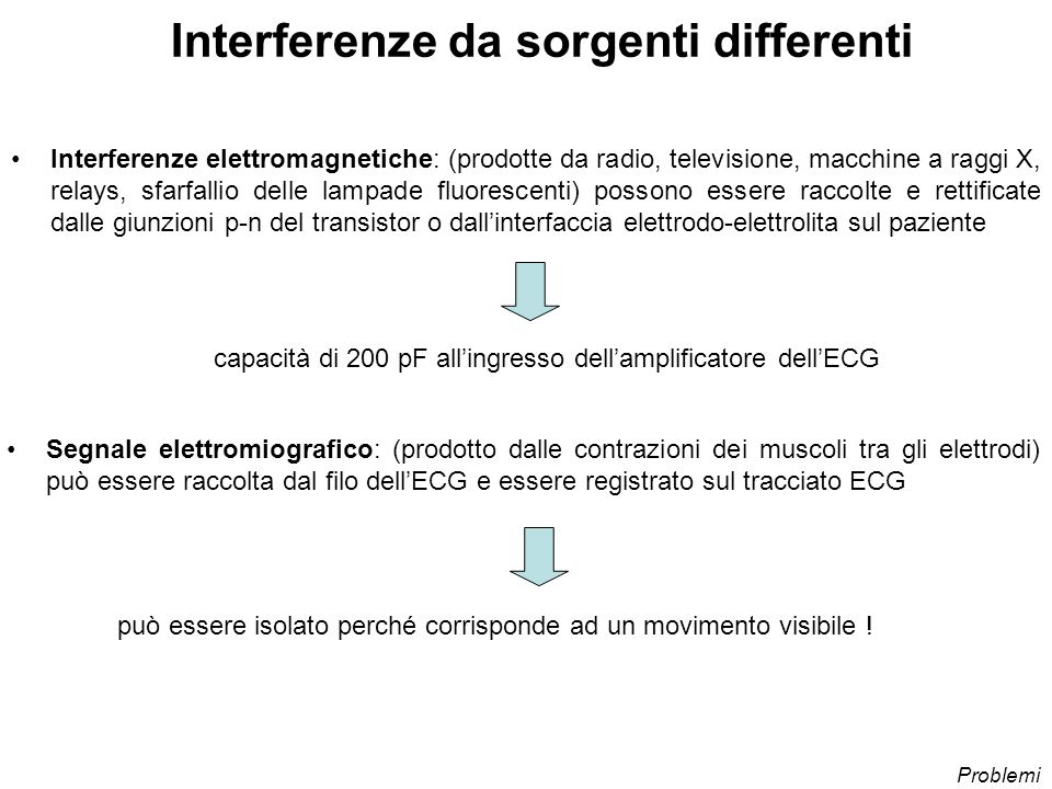 Interferenze da sorgenti differenti