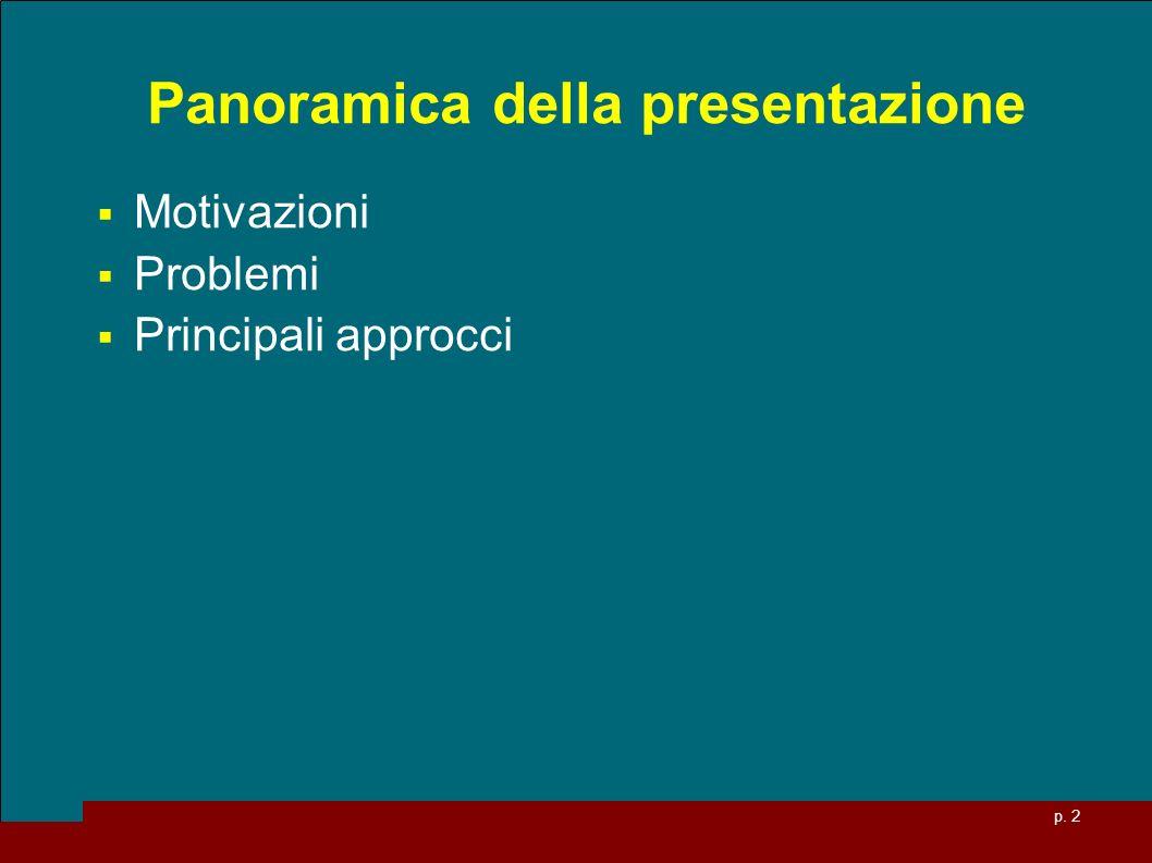 Panoramica della presentazione
