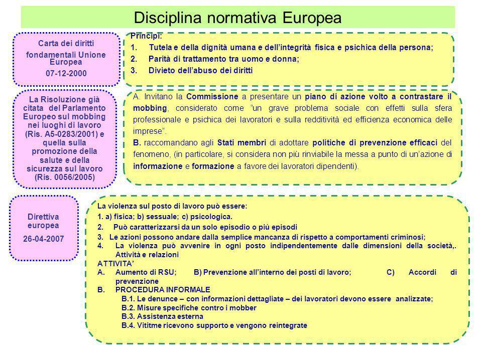 Disciplina normativa Europea