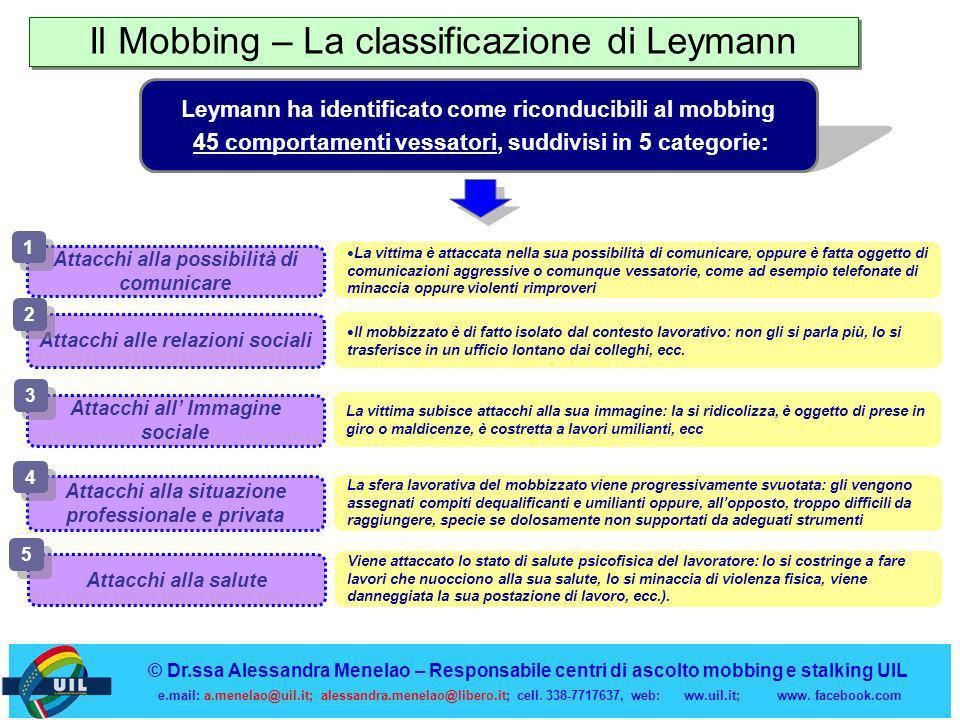Il Mobbing – La classificazione di Leymann