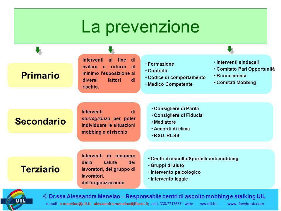 La prevenzione Primario Secondario Terziario