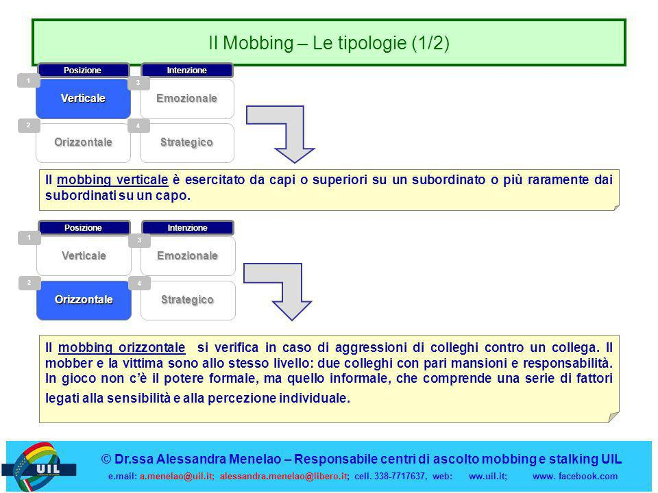 Il Mobbing – Le tipologie (1/2)
