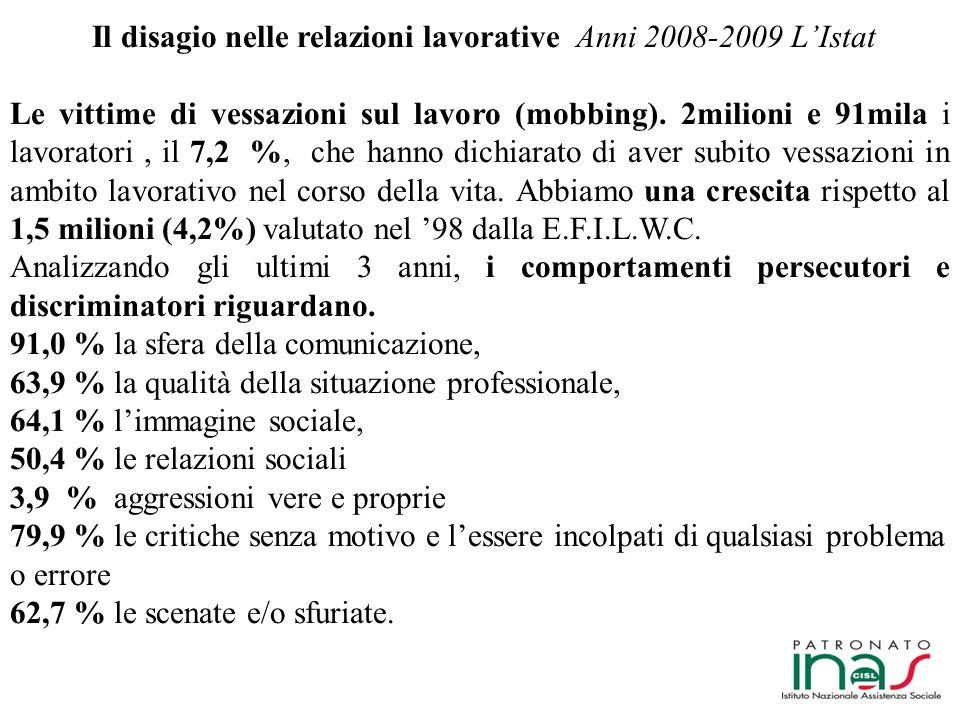Il disagio nelle relazioni lavorative Anni 2008-2009 L'Istat