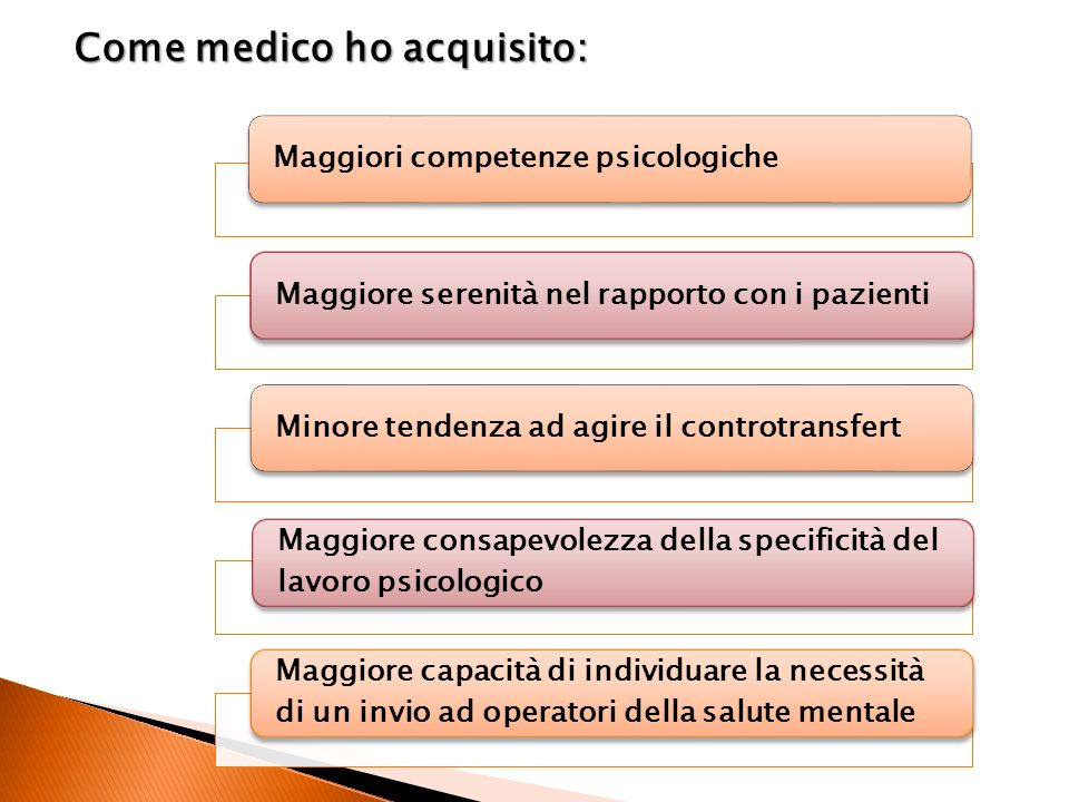 Come medico ho acquisito:
