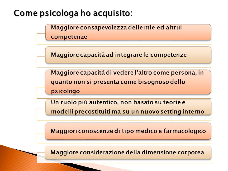 Come psicologa ho acquisito: