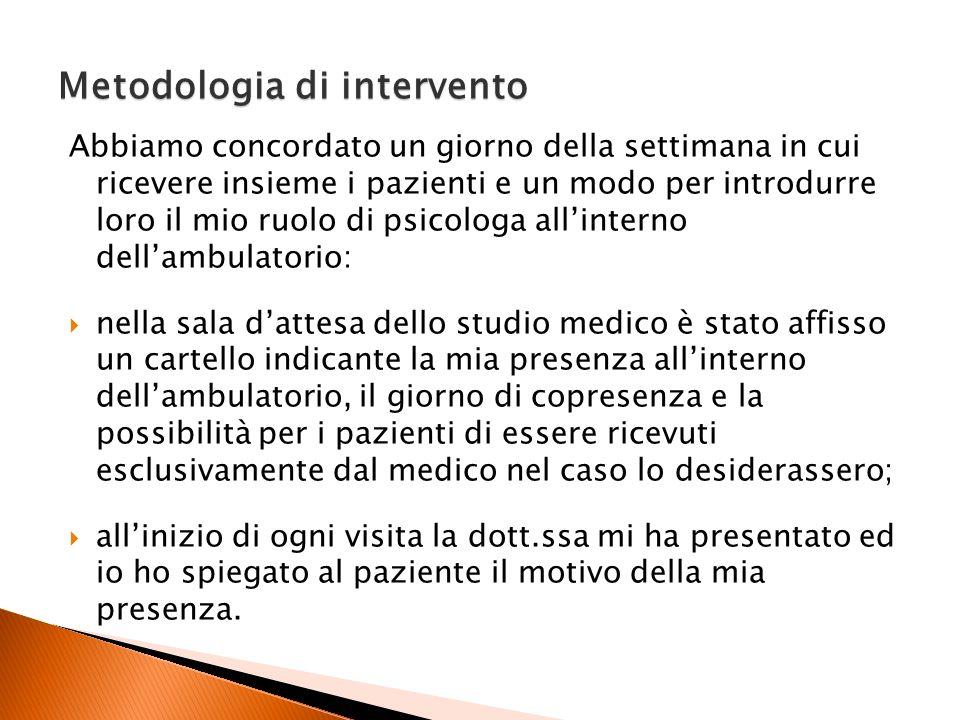 Metodologia di intervento