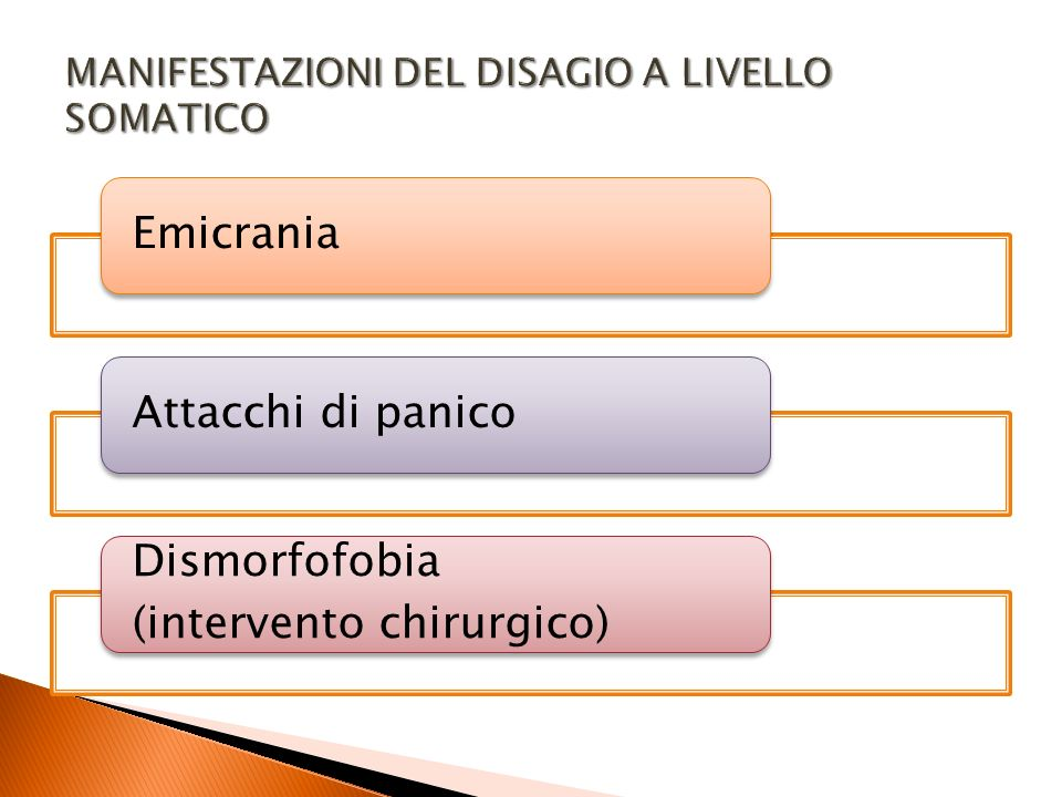 MANIFESTAZIONI DEL DISAGIO A LIVELLO SOMATICO