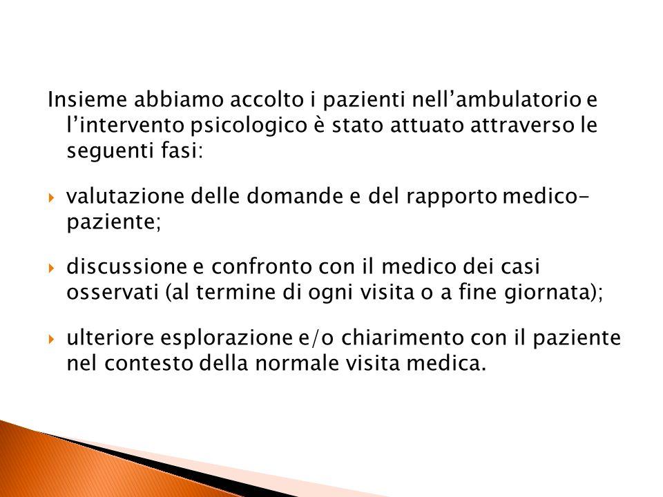 Insieme abbiamo accolto i pazienti nell'ambulatorio e l'intervento psicologico è stato attuato attraverso le seguenti fasi: